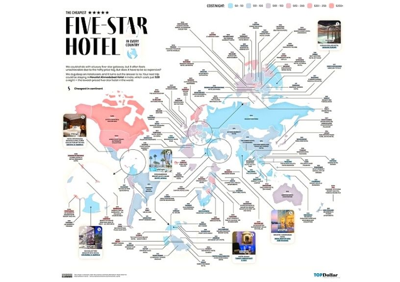 Five-star hotels